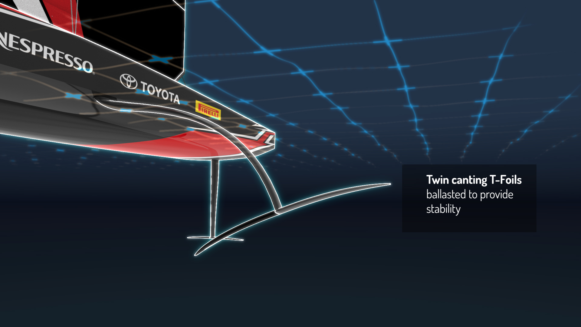 The concept for the AC75, the class of boat to be sailed in the 36th America's Cup 2021 in Auckland / New Zealand