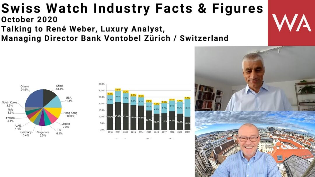 Swiss Watch Industry Facts & Figures October 2020. Talking to René Weber, Bank Vontobel Zürich.