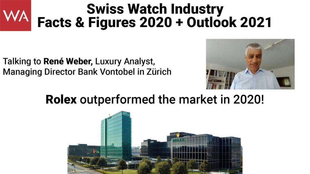 SWISS WATCH INDUSTRY Facts & Figures 2020 + Outlook 2021 presented by René Weber, Bank Vontobel.